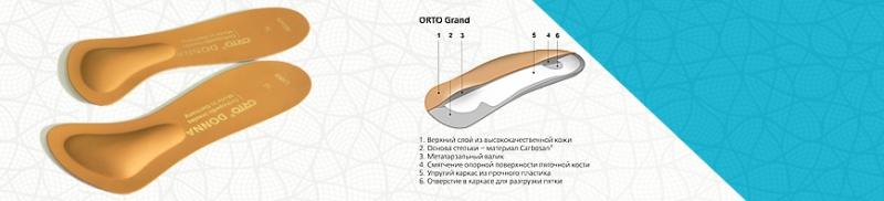 Ортопедические стельки, полустельки и подпяточники
