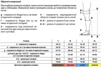 Колготки для беременных 2 класс VENOTEKS Trend 2С405